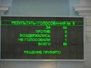 бюджет Севастополя на 2014 год принят