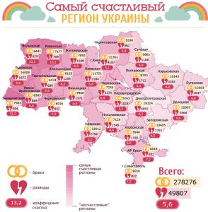счастливые регионы Украины