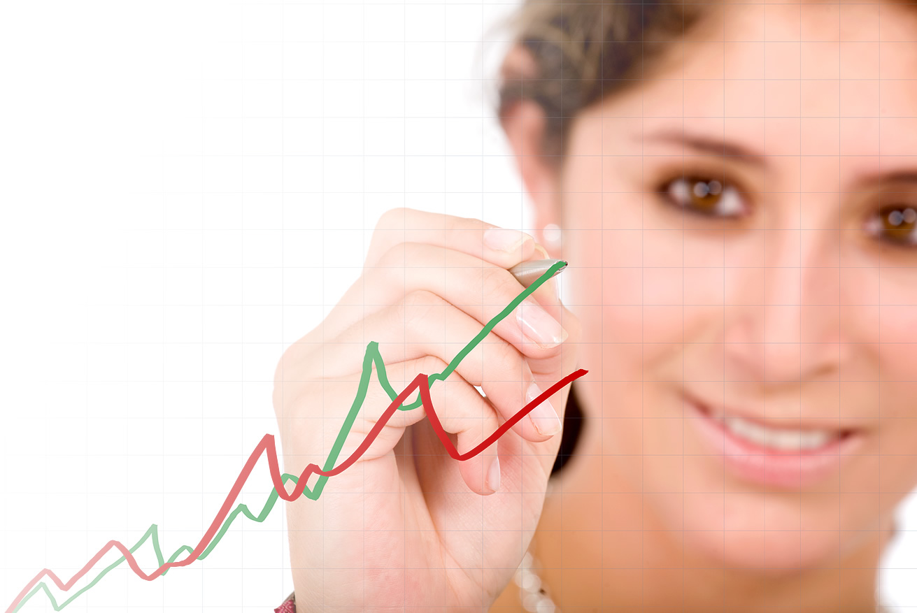 Технический анализ – залог успешной торговли