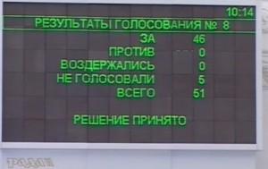 закон о госсобственности Украины