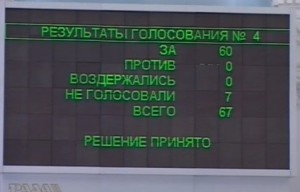 устав Севастополя