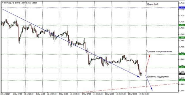 МВФ предупредил Банк Англии о более раннем поднятии ставок