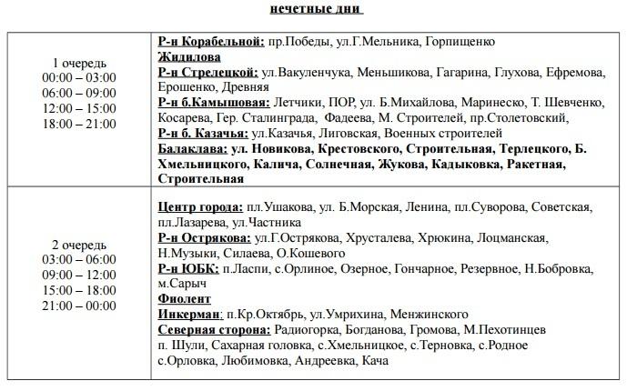 В Севастополе изменился график подачи электроэнергии