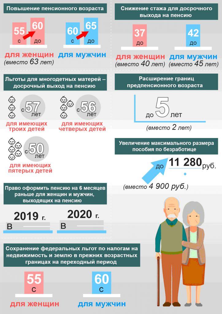 Власти Крыма и Севастополя должны сохранить льготы для пенсионеров на переходный период